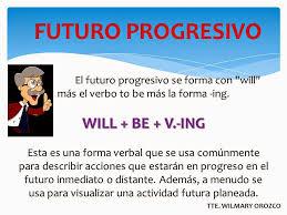80a2e9b852 Futuro Progresivo: reglas de uso de este tiempo en inglés y ejemplos.