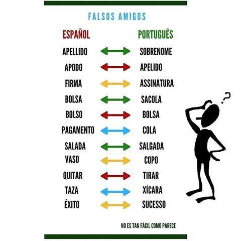 Falsos amigos en portugués, el verdadero significado de