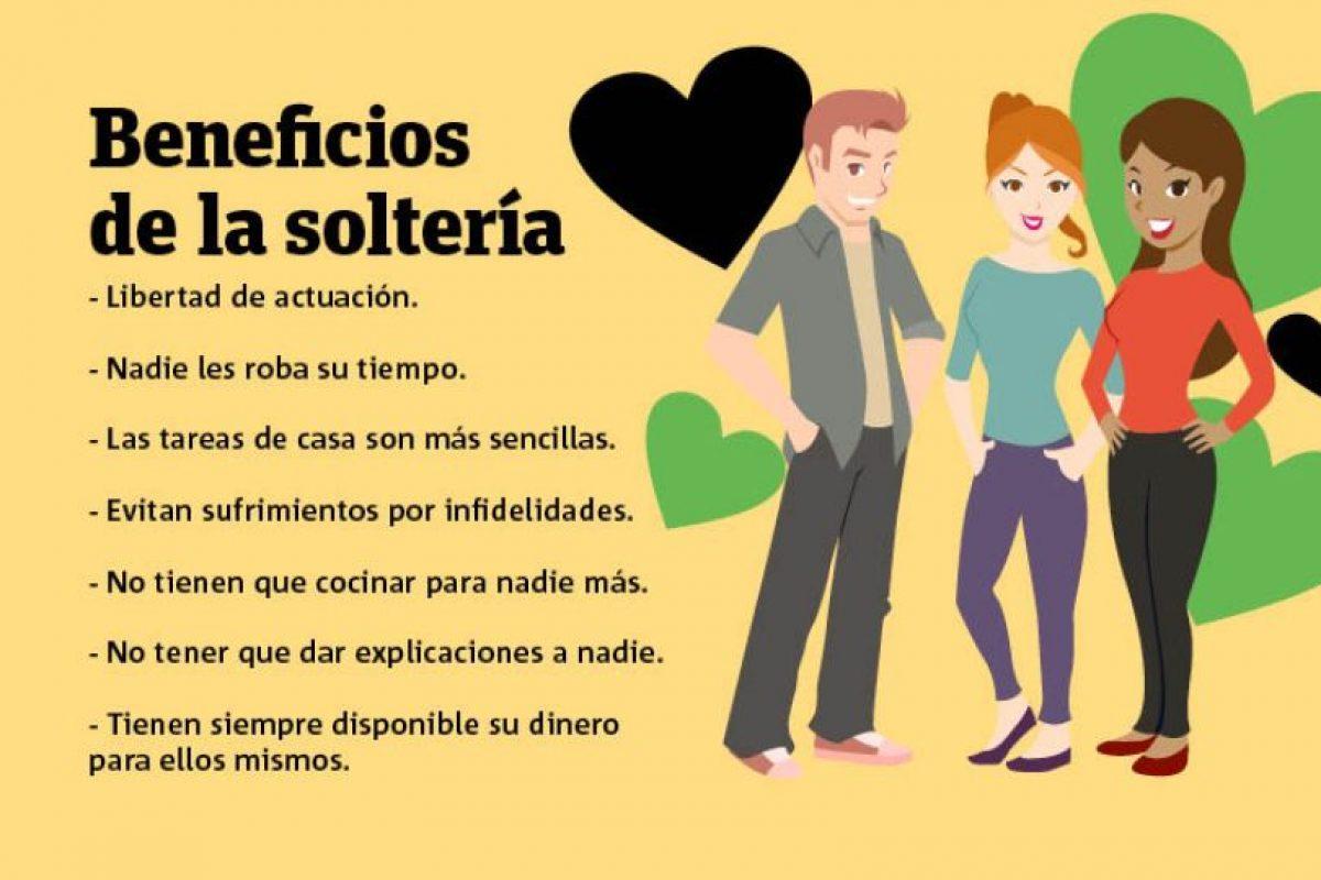 Solteros Beneficios De La Soltería Y Frases Especiales Para