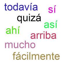 Oraciones Con Adverbios En Portugués Ejemplos De Cada Uno